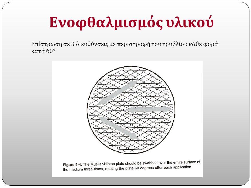 Ενοφθαλμισμός υλικού Επίστρωση σε 3 διευθύνσεις με περιστροφή του τρυβλίου κάθε φορά κατά 60 ο