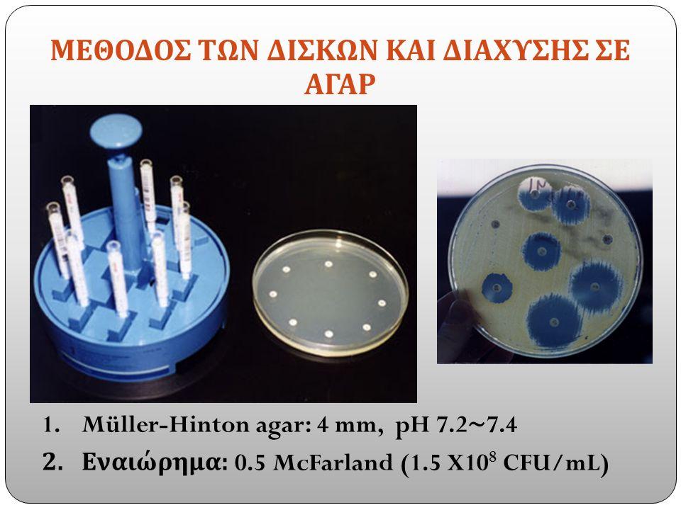 ΜΕΘΟΔΟΣ ΤΩΝ ΔΙΣΚΩΝ ΚΑΙ ΔΙΑΧΥΣΗΣ ΣΕ ΑΓΑΡ 1.Müller-Hinton agar: 4 mm, pH 7.2 ∼ 7.4 2.Εναιώρημα: 0.5 McFarland (1.5 X10 8 CFU/mL)