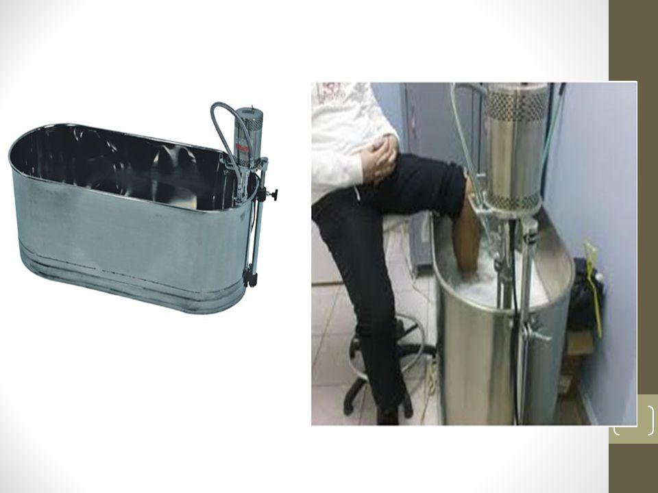 Λουτρα αντιθέσεως Εναλλασσόμενη εμβύθιση του πάσχοντος μέλους σε ζεστό και σε ψυχρό νερό με αναλογία χρόνου εμβύθισης 1:3 Συνολική χρονική διάρκεια 20 min Χαλάρωση και στη συνέχεια σύσπαση των λείων μυϊκών ινών των αγγείων  σημαντική αύξηση της ροής του αίματος Βασιλειάδη Κ, PT, MSc 5