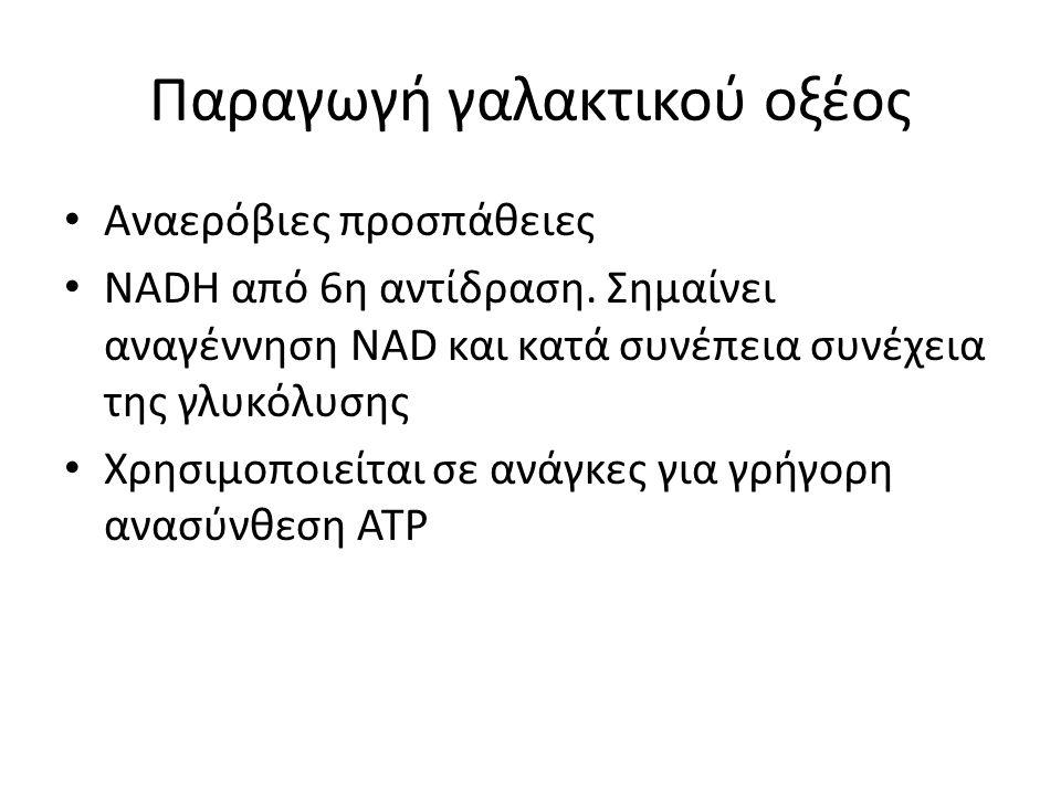 Παραγωγή Γ.Ο. από πυροσταφιλικό οξύ ΝΑDH και Η +