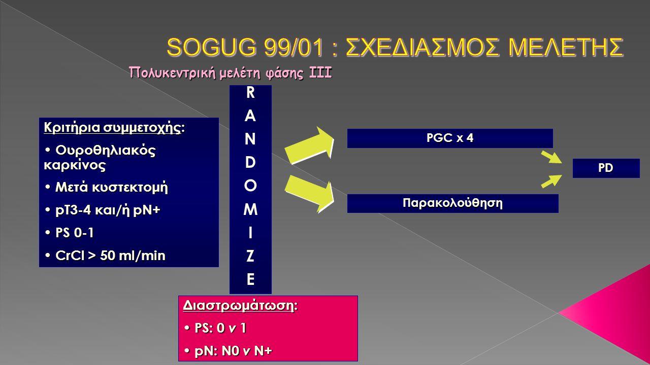 RANDOMIZERANDOMIZE Κριτήρια συμμετοχής: Ουροθηλιακός καρκίνος Ουροθηλιακός καρκίνος Μετά κυστεκτομή Μετά κυστεκτομή pT3-4 και/ή pN+ pT3-4 και/ή pN+ PS