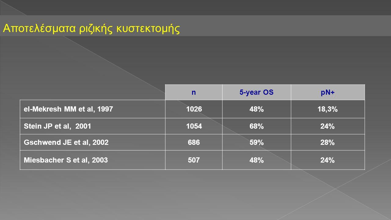 n5-year OSpN+ el-Mekresh MM et al, 1997102648%18,3% Stein JP et al, 2001105468%24% Gschwend JE et al, 200268659%28% Miesbacher S et al, 200350748%24%