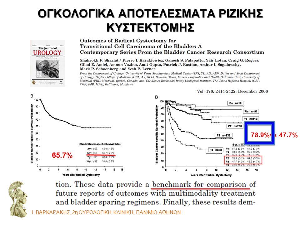65.7% 78.9%vs 47.7% ΟΓΚΟΛΟΓΙΚΑ ΑΠΟΤΕΛΕΣΜΑΤΑ ΡΙΖΙΚΗΣ ΚΥΣΤΕΚΤΟΜΗΣ