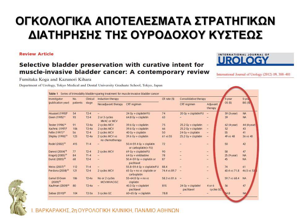 ΕΝΔΕΙΞΕΙΣ ΓΙΑ ΔΙΑΤΗΡΗΣΗ ΤΗΣ ΚΥΣΤΗΣ Στάδιο Τ2 Όγκος <3εκατοστών Απουσία υδρονέφρωσης Απουσία ψηλαφητής μάζας Μονοεστιακή νόσος CIS.