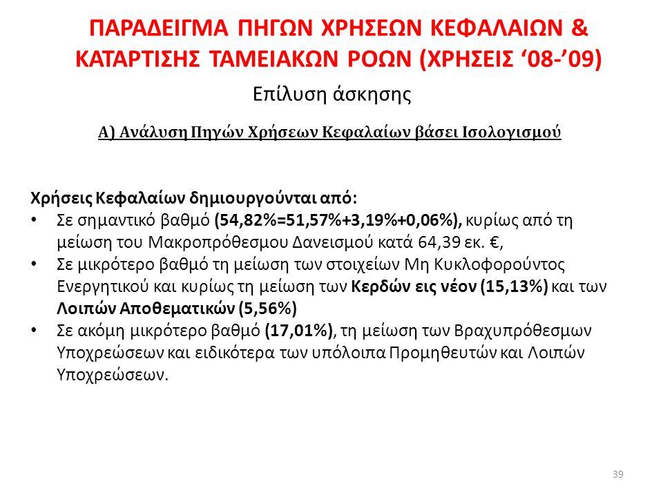 ΠΑΡΑ∆ΕΙΓΜΑ ΠΗΓΩΝ ΧΡΗΣΕΩΝ ΚΕΦΑΛΑΙΩΝ & ΚΑΤΑΡΤΙΣΗΣ ΤΑΜΕΙΑΚΩΝ ΡΟΩΝ (ΧΡΗΣΕΙΣ '08-'09) Επίλυση άσκησης Α) Ανάλυση Πηγών Χρήσεων Κεφαλαίων βάσει Ισολογισμού Χρήσεις Κεφαλαίων δημιουργούνται από: Σε σημαντικό βαθμό (54,82%=51,57%+3,19%+0,06%), κυρίως από τη μείωση του Μακροπρόθεσμου Δανεισμού κατά 64,39 εκ.