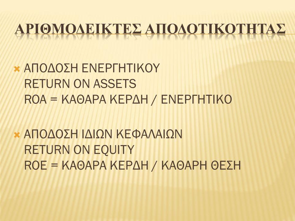  ΑΠΟΔΟΣΗ ΕΝΕΡΓΗΤΙΚΟΥ RETURN ON ASSETS ROA = ΚΑΘΑΡΑ ΚΕΡΔΗ / ΕΝΕΡΓΗΤΙΚΟ  ΑΠΟΔΟΣΗ ΙΔΙΩΝ ΚΕΦΑΛΑΙΩΝ RETURN ON EQUITY ROE = ΚΑΘΑΡΑ ΚΕΡΔΗ / ΚΑΘΑΡΗ ΘΕΣΗ