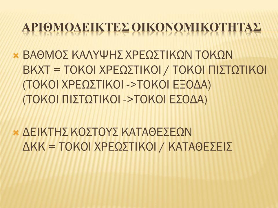  ΒΑΘΜΟΣ ΚΑΛΥΨΗΣ ΧΡΕΩΣΤΙΚΩΝ ΤΟΚΩΝ ΒΚΧΤ = ΤΟΚΟΙ ΧΡΕΩΣΤΙΚΟΙ / ΤΟΚΟΙ ΠΙΣΤΩΤΙΚΟΙ (ΤΟΚΟΙ ΧΡΕΩΣΤΙΚΟΙ ->ΤΟΚΟΙ ΕΞΟΔΑ) (ΤΟΚΟΙ ΠΙΣΤΩΤΙΚΟΙ ->ΤΟΚΟΙ ΕΣΟΔΑ)  ΔΕΙΚΤΗΣ ΚΟΣΤΟΥΣ ΚΑΤΑΘΕΣΕΩΝ ΔΚΚ = ΤΟΚΟΙ ΧΡΕΩΣΤΙΚΟΙ / ΚΑΤΑΘΕΣΕΙΣ