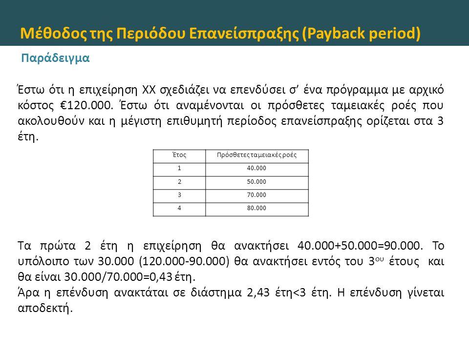 Μέθοδος της Περιόδου Επανείσπραξης (Payback period) Παράδειγμα Έστω ότι η επιχείρηση ΧΧ σχεδιάζει να επενδύσει σ' ένα πρόγραμμα με αρχικό κόστος €120.000.