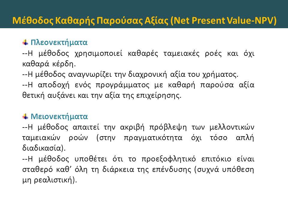 Μέθοδος Καθαρής Παρούσας Αξίας (Net Present Value-NPV) Παράδειγμα Έστω ότι η επιχείρηση ΧΧ σχεδιάζει να επενδύσει σ' ένα πρόγραμμα με αρχικό κόστος € 100.000.