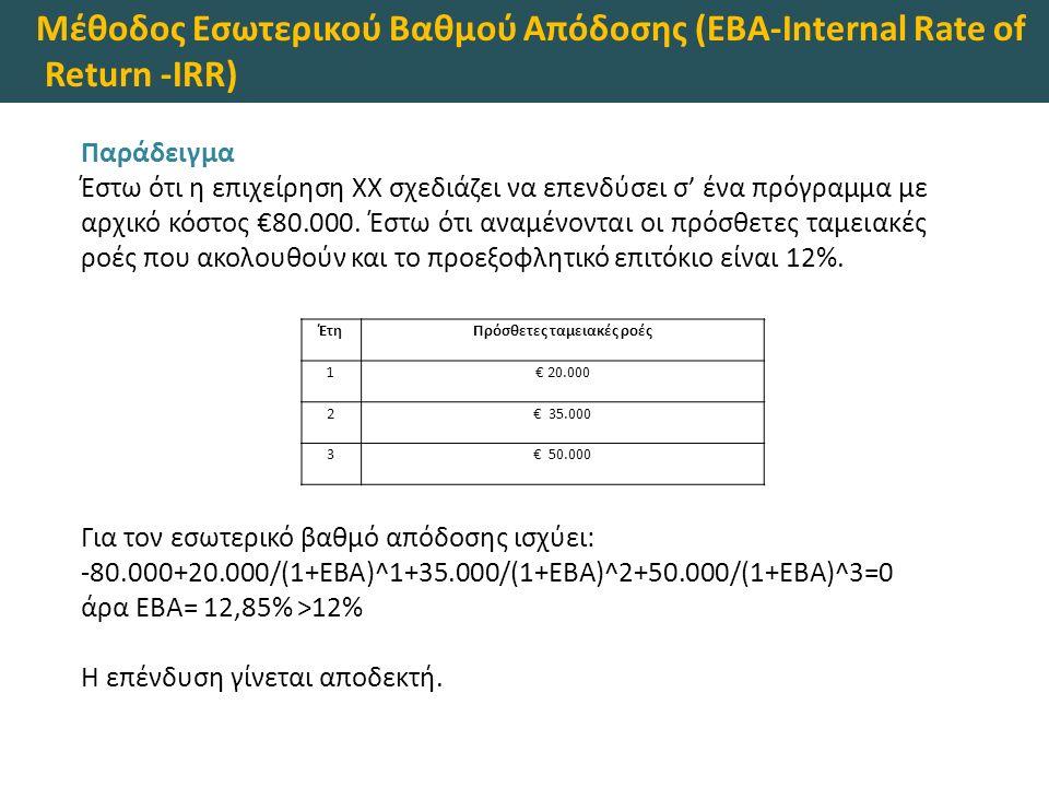 Μέθοδος Εσωτερικού Βαθμού Απόδοσης (EBA-Internal Rate of Return -IRR) Παράδειγμα Έστω ότι η επιχείρηση ΧΧ σχεδιάζει να επενδύσει σ' ένα πρόγραμμα με αρχικό κόστος €80.000.