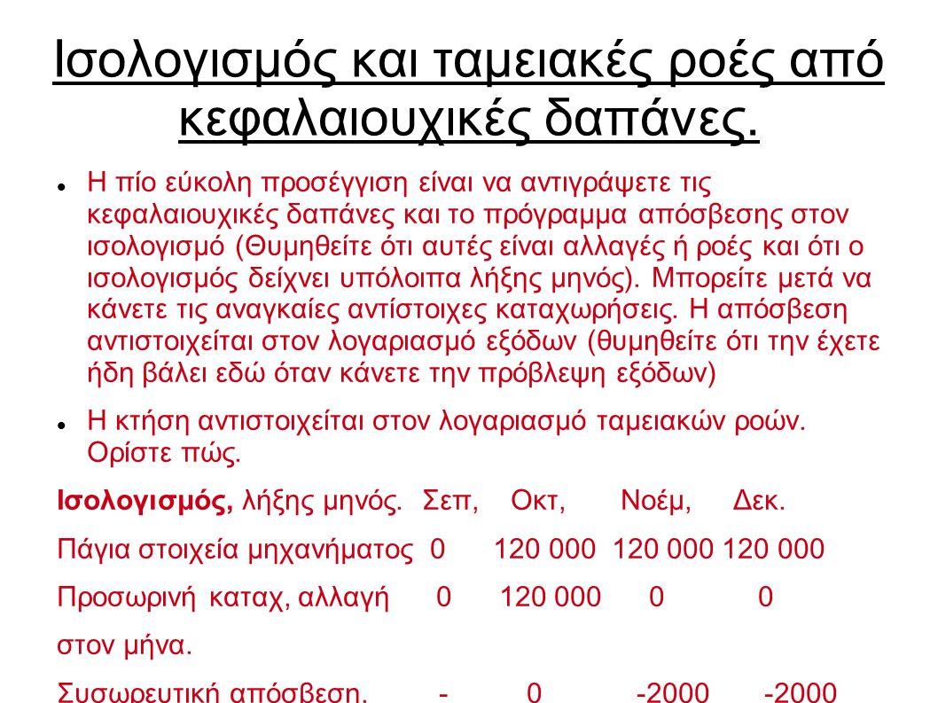 Ισολογισμός και ταμειακές ροές από κεφαλαιουχικές δαπάνες.