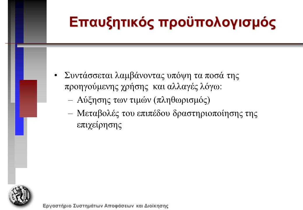 Εργαστήριο Συστημάτων Αποφάσεων και Διοίκησης Επαυξητικός προϋπολογισμός Συντάσσεται λαμβάνοντας υπόψη τα ποσά της προηγούμενης χρήσης και αλλαγές λόγω: –Αύξησης των τιμών (πληθωρισμός) –Μεταβολές του επιπέδου δραστηριοποίησης της επιχείρησης