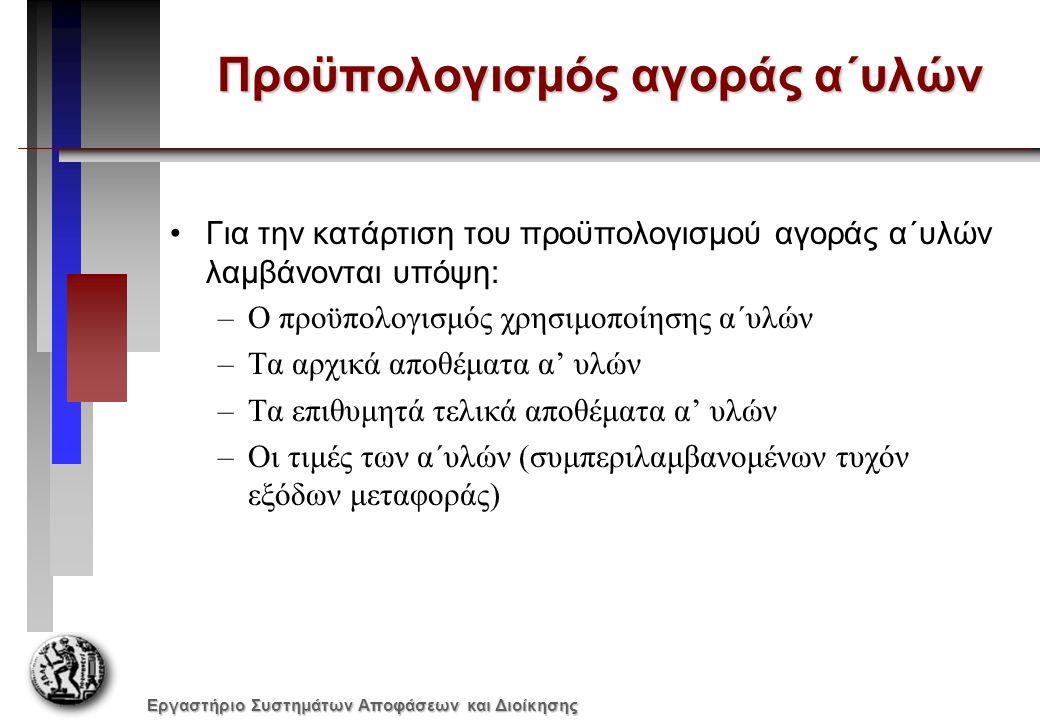 Εργαστήριο Συστημάτων Αποφάσεων και Διοίκησης Προϋπολογισμός αγοράς α΄υλών Για την κατάρτιση του προϋπολογισμού αγοράς α΄υλών λαμβάνονται υπόψη: –Ο προϋπολογισμός χρησιμοποίησης α΄υλών –Τα αρχικά αποθέματα α' υλών –Τα επιθυμητά τελικά αποθέματα α' υλών –Οι τιμές των α΄υλών (συμπεριλαμβανομένων τυχόν εξόδων μεταφοράς)
