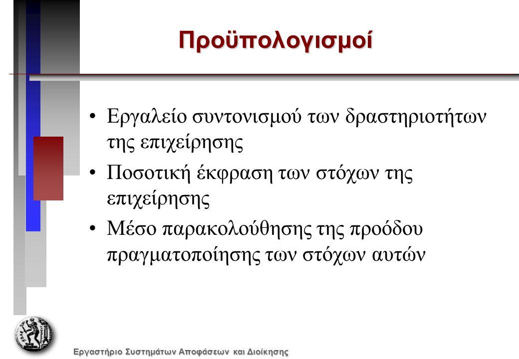 Εργαστήριο Συστημάτων Αποφάσεων και Διοίκησης Προϋπολογισμός πωλήσεων Αποτελεί τη βάση του συνολικού προϋπολογισμού Για την κατάρτισή του λαμβάνονται υπόψη: –Εσωτερικοί παράγοντες –Εξωτερικοί παράγοντες Καταρτίζεται αναλυτικά ανά προϊόν, μήνα, πελάτη, κτλ.