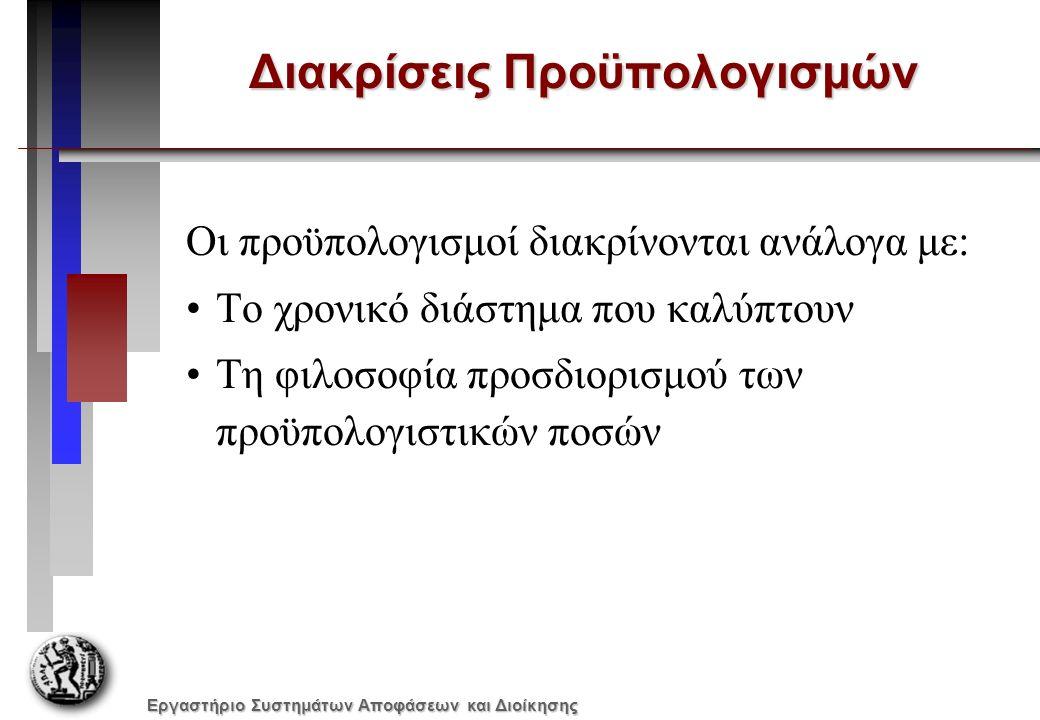 Εργαστήριο Συστημάτων Αποφάσεων και Διοίκησης Προϋπολογισμός Εξόδων Πωλήσεων (Μάρτιος) ΕΙΔΟΣ ΕΞΟΔΟΥΣΤΑΘΕΡΑ ΕΞΟΔΑΜΕΤΑΒΛΗΤΑ ΕΞΟΔΑ ΣΥΝΟΛΟ Μισθοί Πωλητών4.108 € - Προμήθειες Πωλητών14.740 € (294.800* 5%) Έξοδα ταξιδιών8.844 € (294.800 *3%) Έξοδα διαφήμισης20.636 € (294.800 *7%) Έξοδα πωλήσεων3.815 € -