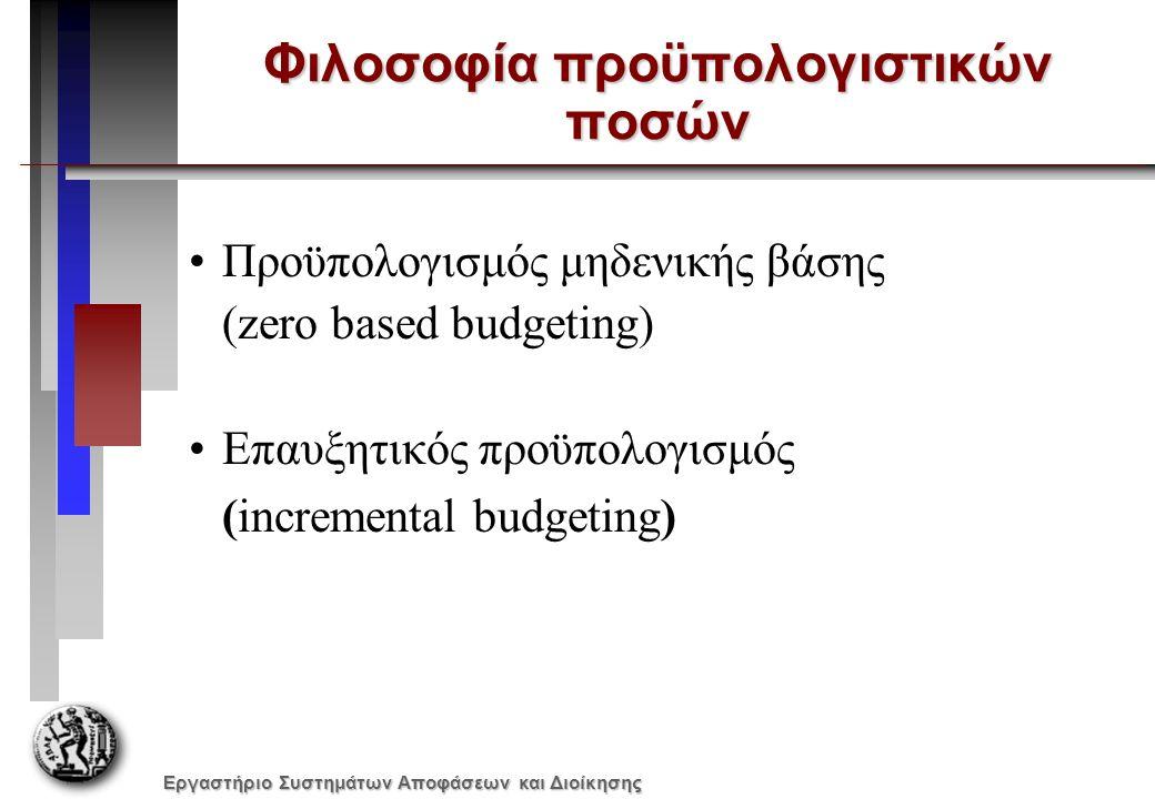 Εργαστήριο Συστημάτων Αποφάσεων και Διοίκησης Προϋπολογισμός μηδενικής βάσης Κάθε στοιχείο του προϋπολογισμού εξετάζεται και ελέγχεται η σκοπιμότητα του Δεν εφαρμόζεται συχνά στη πράξη λόγω του ότι: –Έχει υψηλό κόστος –Τα στελέχη έχουν επαρκή γνώση της σκοπιμότητας των δαπανών Κατάλληλη μορφή προϋπολογισμού για το Δημόσιο Τομέα