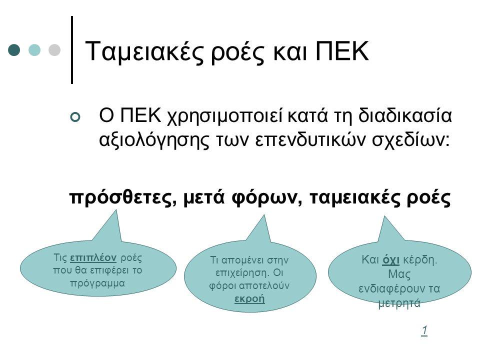 Ταμειακές ροές και ΠΕΚ Ο ΠΕΚ χρησιμοποιεί κατά τη διαδικασία αξιολόγησης των επενδυτικών σχεδίων: πρόσθετες, μετά φόρων, ταμειακές ροές Τις επιπλέον ροές που θα επιφέρει το πρόγραμμα Τι απομένει στην επιχείρηση.