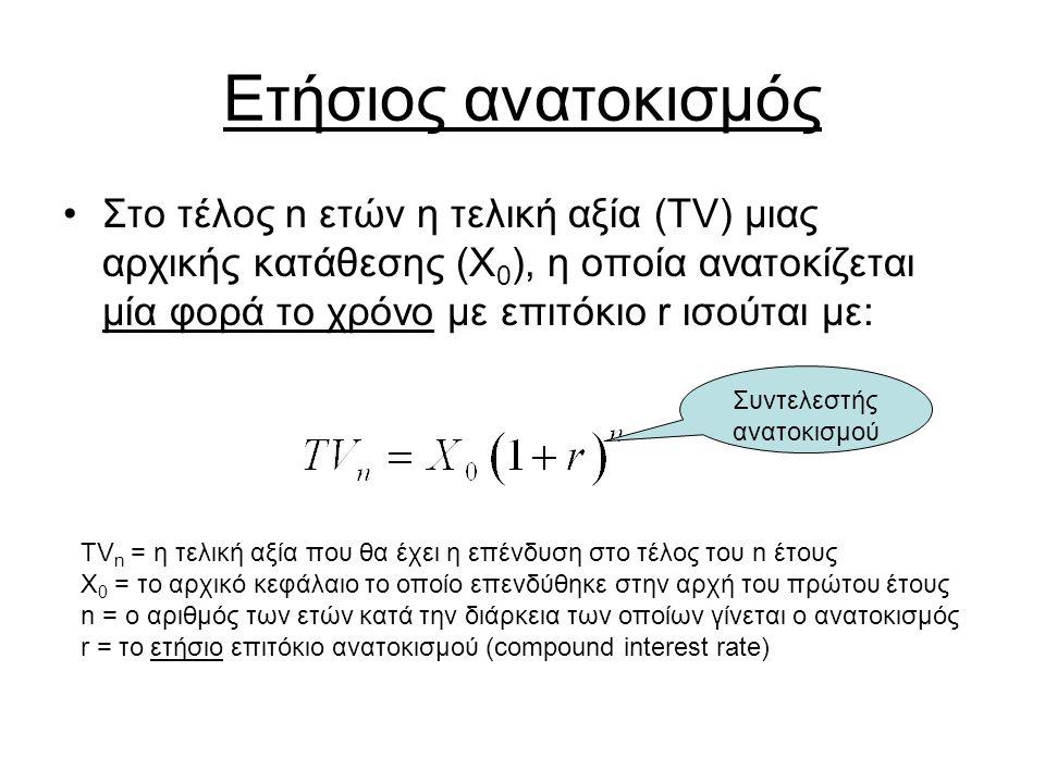 Ετήσιος ανατοκισμός Στο τέλος n ετών η τελική αξία (TV) μιας αρχικής κατάθεσης (X 0 ), η οποία ανατοκίζεται μία φορά το χρόνο με επιτόκιο r ισούται με: TV n = η τελική αξία που θα έχει η επένδυση στο τέλος του n έτους X 0 = το αρχικό κεφάλαιο το οποίο επενδύθηκε στην αρχή του πρώτου έτους n = ο αριθμός των ετών κατά την διάρκεια των οποίων γίνεται ο ανατοκισμός r = το ετήσιο επιτόκιο ανατοκισμού (compound interest rate) Συντελεστής ανατοκισμού