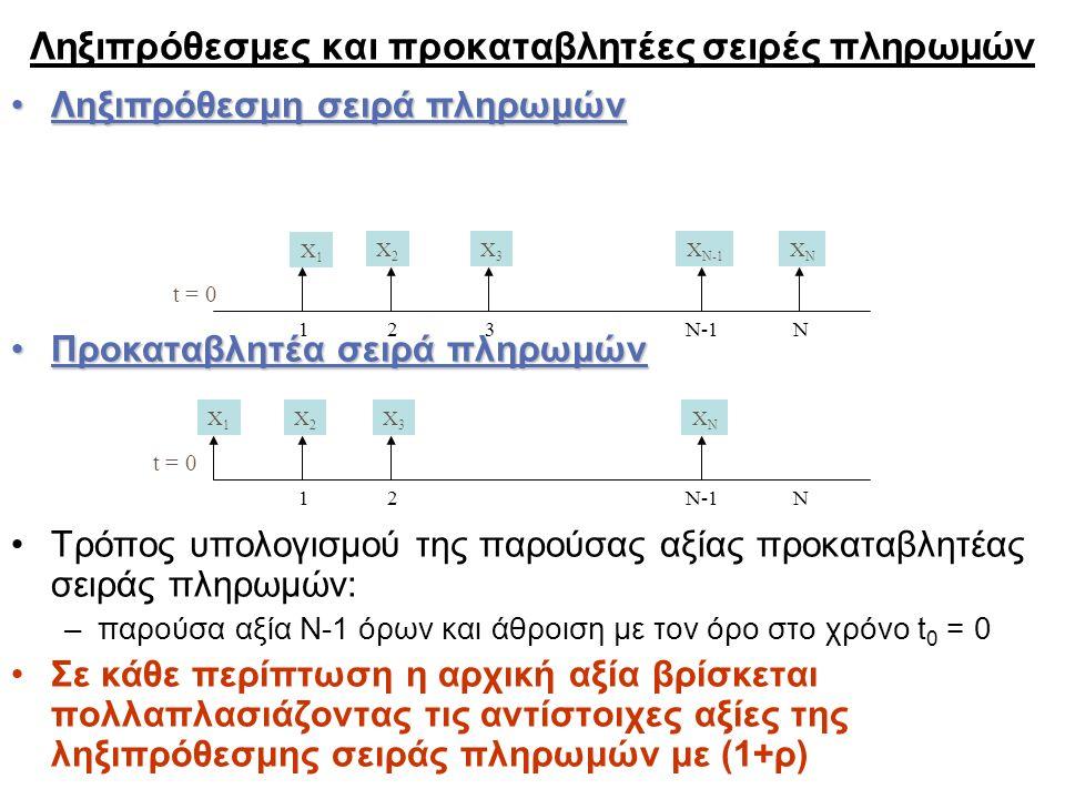 Ληξιπρόθεσμες και προκαταβλητέες σειρές πληρωμών Ληξιπρόθεσμη σειρά πληρωμώνΛηξιπρόθεσμη σειρά πληρωμών Προκαταβλητέα σειρά πληρωμώνΠροκαταβλητέα σειρά πληρωμών Τρόπος υπολογισμού της παρούσας αξίας προκαταβλητέας σειράς πληρωμών: –παρούσα αξία Ν-1 όρων και άθροιση με τον όρο στο χρόνο t 0 = 0 Σε κάθε περίπτωση η αρχική αξία βρίσκεται πολλαπλασιάζοντας τις αντίστοιχες αξίες της ληξιπρόθεσμης σειράς πληρωμών με (1+ρ) Χ1Χ1 Χ2Χ2 Χ3Χ3 Χ Ν-1 ΧΝΧΝ 12ΝΝ-13 t = 0 Χ1Χ1 Χ2Χ2 Χ3Χ3 ΧΝΧΝ 12ΝΝ-1 t = 0