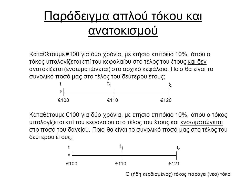 Προκαταβλητέα σειρά πληρωμών...η ράντα της οποίας ο όρος καταβάλλεται στην αρχή κάθε περιόδου Άρα η μόνη διαφορά μεταξύ μιας προκαταβλητέας S και μιας ληξιπρόθεσμης ράντας είναι ο αριθμός των τοκοφόρων περιόδων Άρα αρκεί να υπολογίσουμε την τελική αξία της αντίστοιχης ληξιπρόθεσμης ράντας και να ανατοκίσουμε την τελική αυτή αξία για μία ακόμη χρονική περίοδο Άρα η σχέση είναι: Το αντίστοιχο ισχύει και για τον υπολογισμό της παρούσας αξίας: