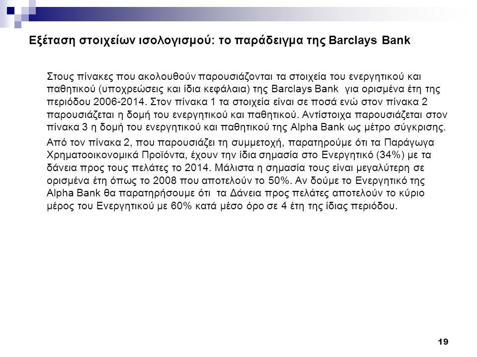 Εξέταση στοιχείων ισολογισμού: το παράδειγμα της Barclays Bank Στους πίνακες που ακολουθούν παρουσιάζονται τα στοιχεία του ενεργητικού και παθητικού (υποχρεώσεις και ίδια κεφάλαια) της Barclays Bank για ορισμένα έτη της περιόδου 2006-2014.