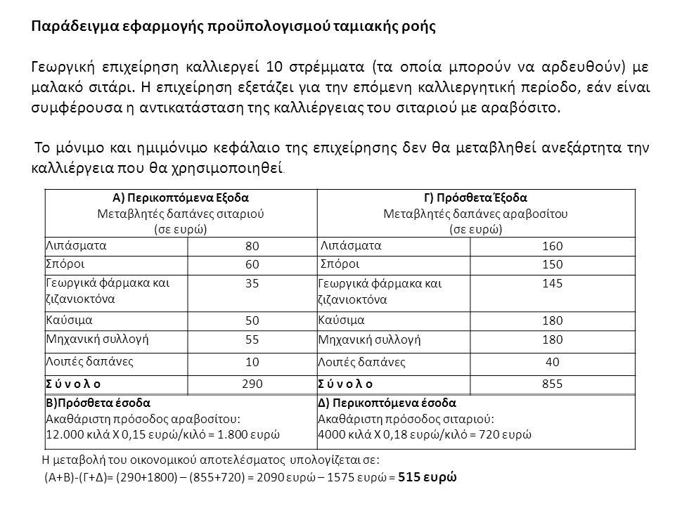 Παράδειγμα εφαρμογής προϋπολογισμού ταμιακής ροής Γεωργική επιχείρηση καλλιεργεί 10 στρέμματα (τα οποία μπορούν να αρδευθούν) με μαλακό σιτάρι. Η επιχ
