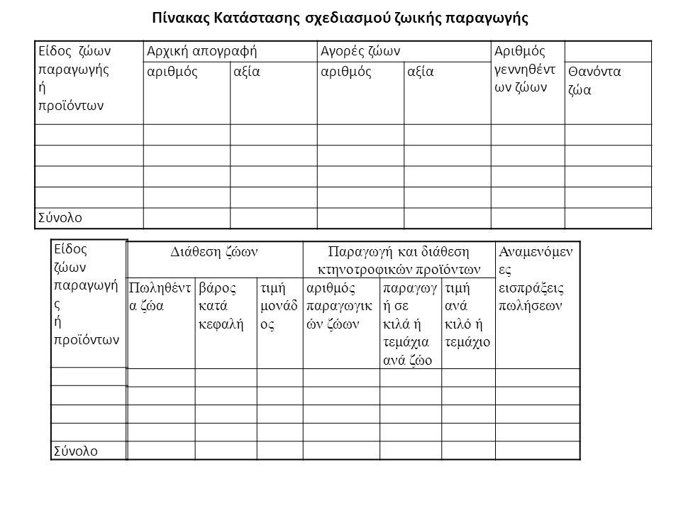 Πίνακας Κατάστασης σχεδιασμού ζωικής παραγωγής Είδος ζώων παραγωγής ή προϊόντων Αρχική απογραφήΑγορές ζώωνΑριθμός γεννηθέντ ων ζώων αριθμόςαξίααριθμός