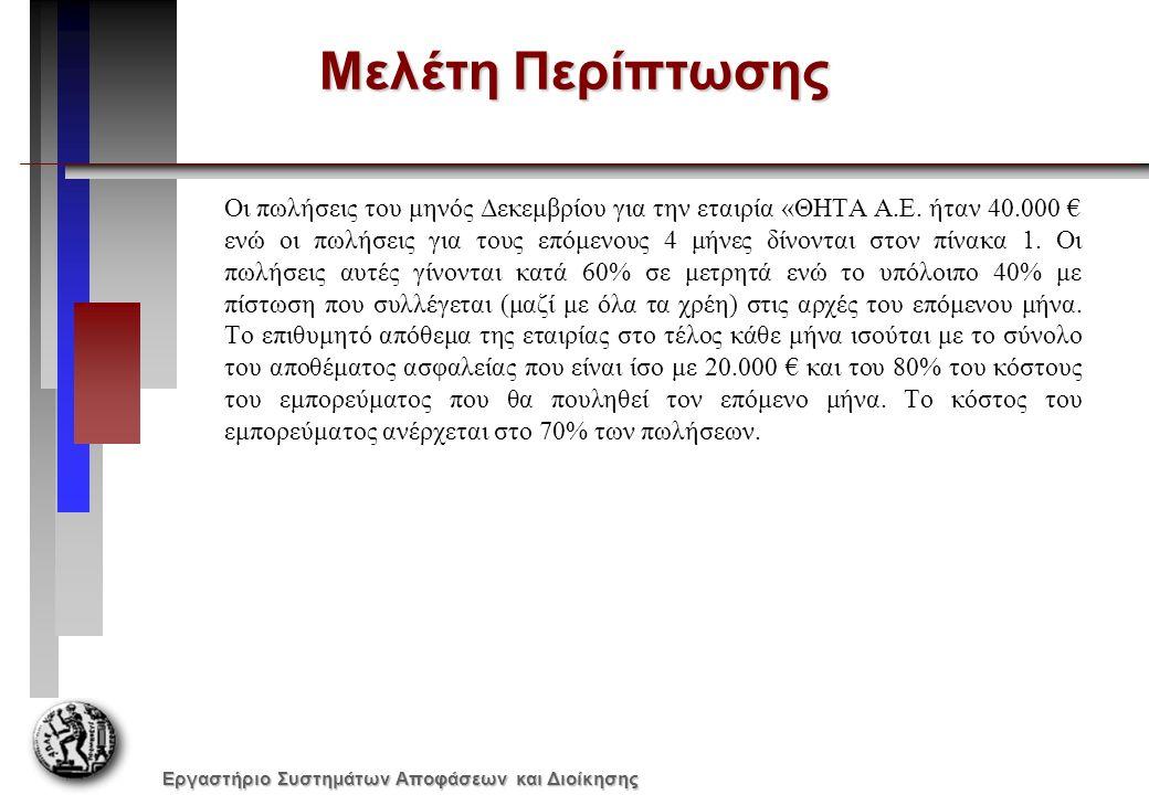 Εργαστήριο Συστημάτων Αποφάσεων και Διοίκησης Προϋπολογισμός Δαπανών Λειτουργικών Εξόδων Π.7 - Δαπάνες για ΛειτουργικάΈξοδα ΔεκέμβριοςΙανουάριοςΦεβρουάριοςΜάρτιοςΑπρίλιος Μισθοί & Προμήθειες8.500,00 €10.000,00 €14.500,00 €11.500,00 €10.000,00 €46.000 € Διάφορα Έξοδα2.500,00 €4.000,00 €3.000,00 €2.500,00 €12.000 € Ενοίκιο2.000,00 € 8.000 € Σύνολο Δαπανών 14.500,00 €20.500,00 €16.500,00 €14.500,00 €66.000 € Οι αποσβέσεις και η ασφάλεια ΔΕΝ καταβάλλονται και άρα δεν εμφανίζονται σε αυτόν τον προϋπολογισμό.