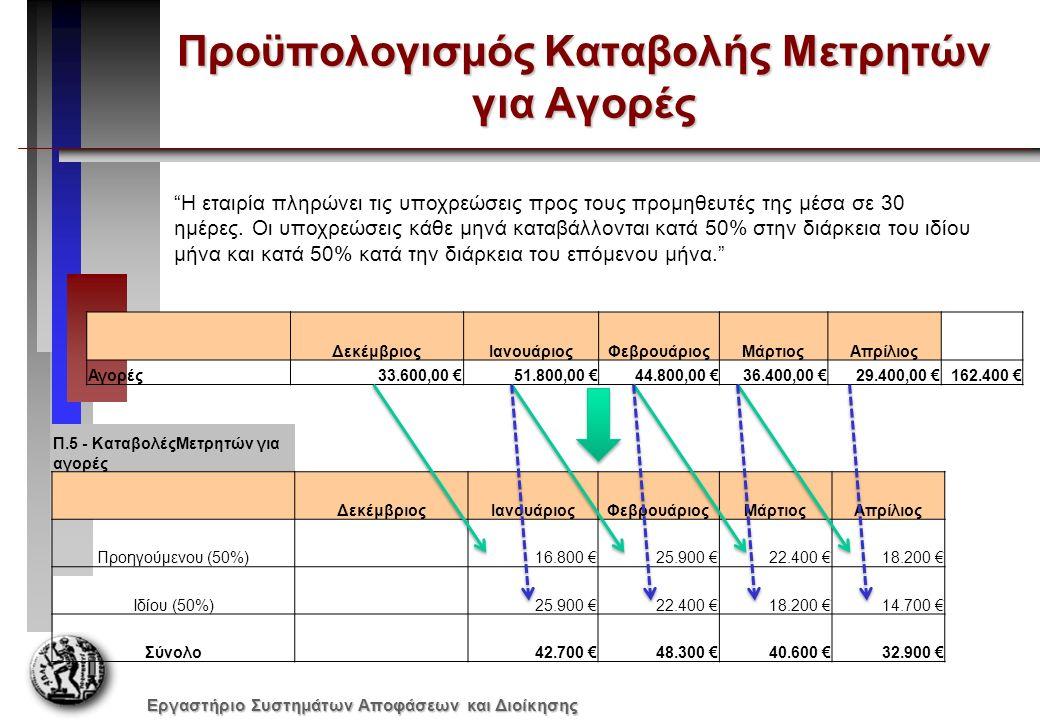 Εργαστήριο Συστημάτων Αποφάσεων και Διοίκησης Προϋπολογισμός Καταβολής Μετρητών για Αγορές Π.5 - ΚαταβολέςΜετρητών για αγορές ΔεκέμβριοςΙανουάριοςΦεβρ