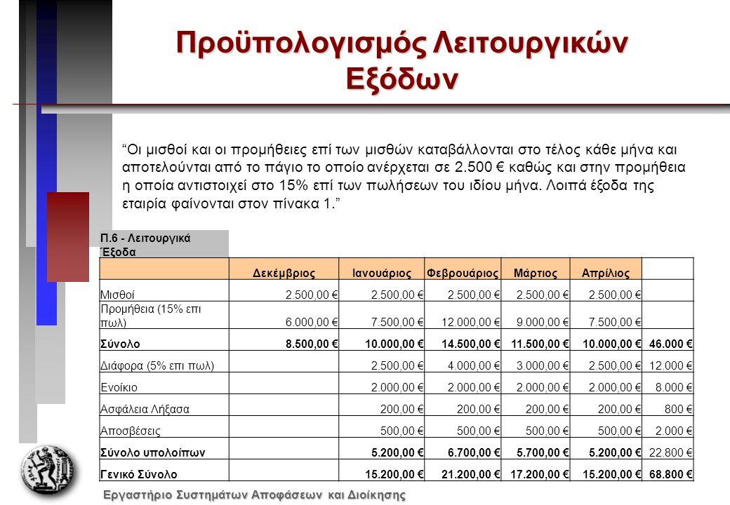 Εργαστήριο Συστημάτων Αποφάσεων και Διοίκησης Προϋπολογισμός Λειτουργικών Εξόδων Π.6 - Λειτουργικά Έξοδα ΔεκέμβριοςΙανουάριοςΦεβρουάριοςΜάρτιοςΑπρίλιο