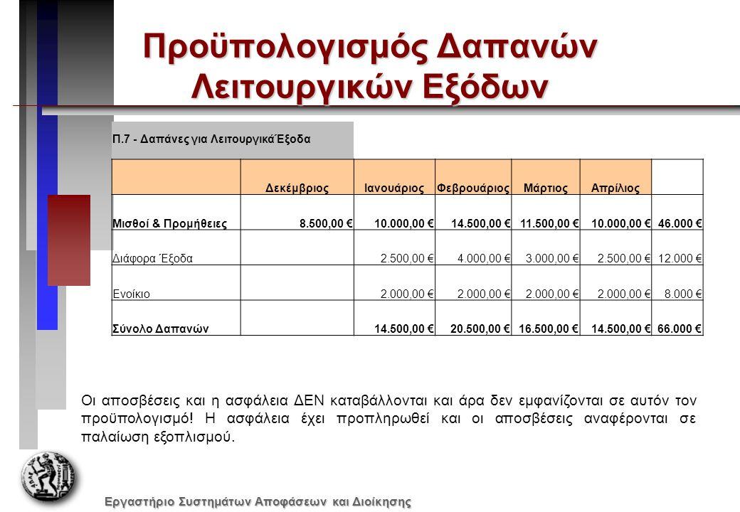 Εργαστήριο Συστημάτων Αποφάσεων και Διοίκησης Προϋπολογισμός Δαπανών Λειτουργικών Εξόδων Π.7 - Δαπάνες για ΛειτουργικάΈξοδα ΔεκέμβριοςΙανουάριοςΦεβρου
