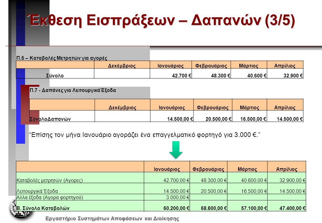 Εργαστήριο Συστημάτων Αποφάσεων και Διοίκησης Έκθεση Εισπράξεων – Δαπανών (3/5) Π.7 - Δαπάνες για ΛειτουργικάΈξοδα ΔεκέμβριοςΙανουάριοςΦεβρουάριοςΜάρτ