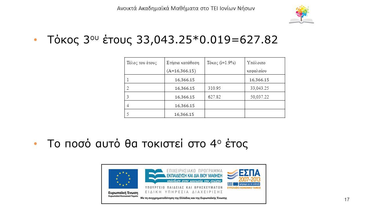 Ανοικτά Ακαδημαϊκά Μαθήματα στο ΤΕΙ Ιονίων Νήσων 17 Τόκος 3 ου έτους 33,043.25*0.019=627.82 Το ποσό αυτό θα τοκιστεί στο 4 ο έτος Τέλος του έτουςΤόκος (i=1.9%) Υπόλοιπο κεφαλαίου 1 2 310.95 33,043.25 3 627.82 50,037.22 4 5