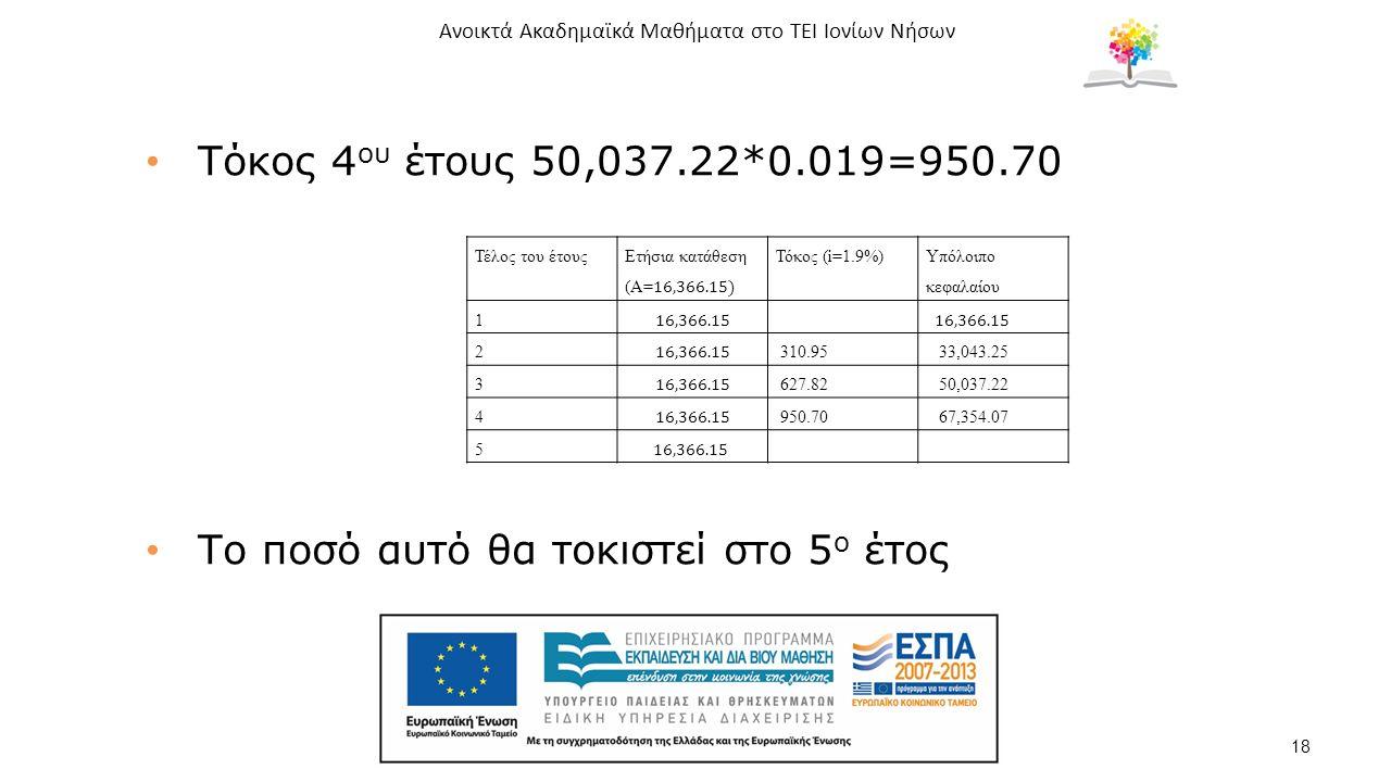 Ανοικτά Ακαδημαϊκά Μαθήματα στο ΤΕΙ Ιονίων Νήσων 18 Τόκος 4 ου έτους 50,037.22*0.019=950.70 Το ποσό αυτό θα τοκιστεί στο 5 ο έτος Τέλος του έτουςΤόκος (i=1.9%) Υπόλοιπο κεφαλαίου 1 2 310.95 33,043.25 3 627.82 50,037.22 4 950.70 67,354.07 5