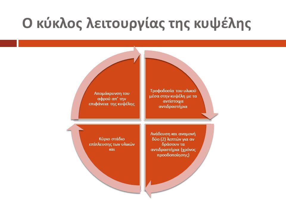 Ο κύκλος λειτουργίας της κυψέλης Τροφοδοσία του υλικού μέσα στην κυψέλη με τα αντίστοιχα αντιδραστήρια Ανάδευση και αναμονή δύο (2) λε π τών για αν δράσουν τα αντιδραστήρια ( χρόνος π ροοδο π οίησης ) Κύριο στάδιο ε π ί π λευσης των υλικών και Α π ομάκρυνση του αφρού α π' την ε π ιφάνεια της κυψέλης