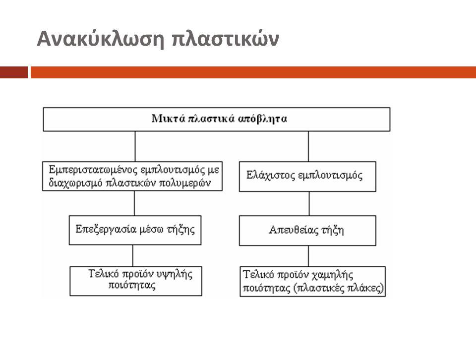 Βαρυτομετρικός διαχωρισμός πλαστικών  Ο βαρυτομετρικός διαχωρισμός διακρίνεται σε υγρό και ξηρό ( αεροδιαχωρισμός ).