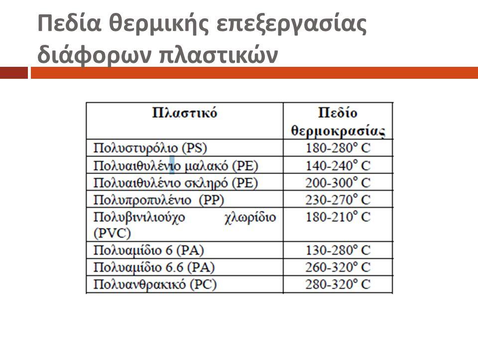 Πεδία θερμικής επεξεργασίας διάφορων πλαστικών
