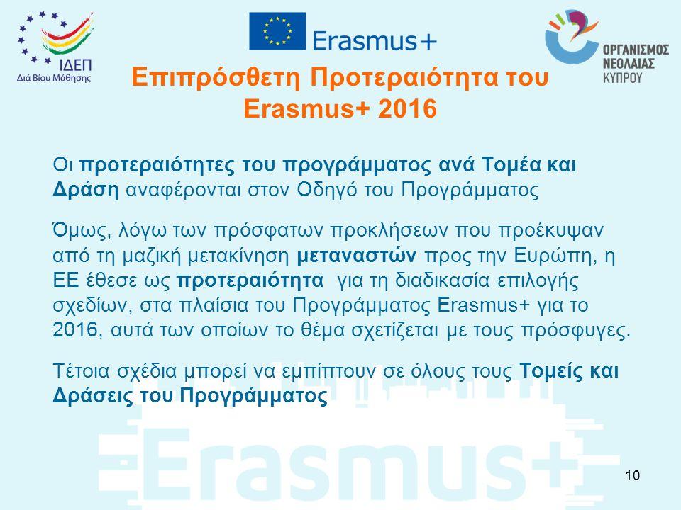 Επιπρόσθετη Προτεραιότητα του Erasmus+ 2016 Οι προτεραιότητες του προγράμματος ανά Τομέα και Δράση αναφέρονται στον Οδηγό του Προγράμματος Όμως, λόγω