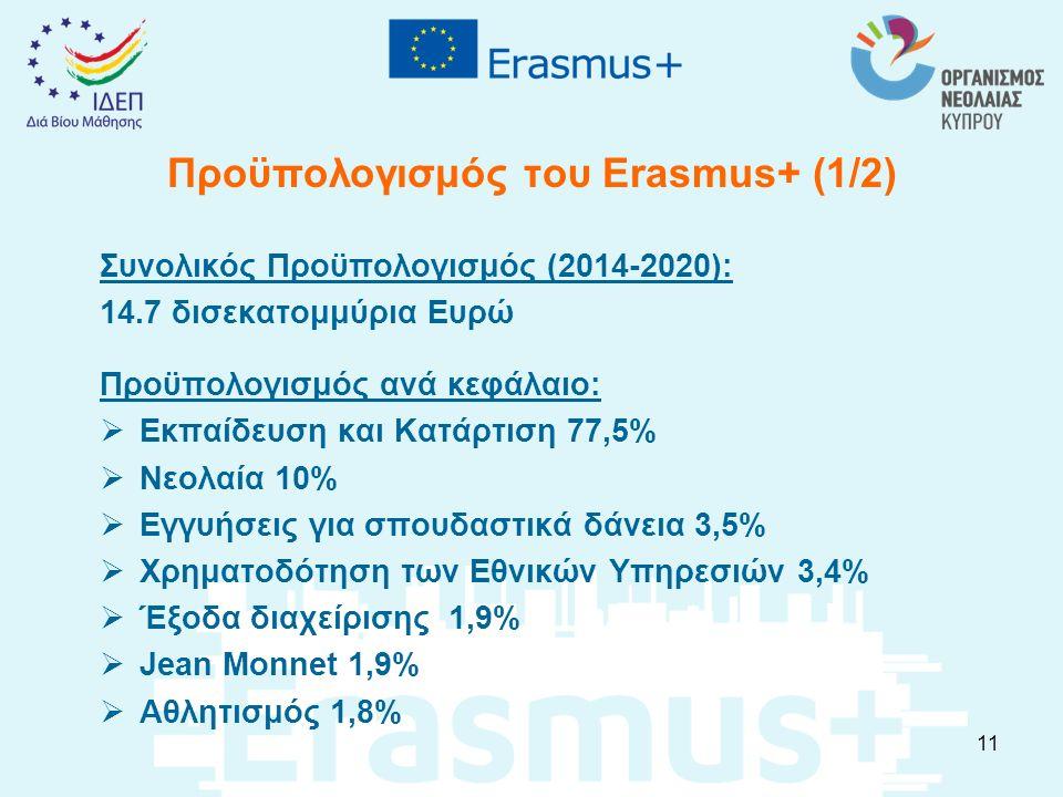 Προϋπολογισμός του Erasmus+ (1/2) Συνολικός Προϋπολογισμός (2014-2020): 14.7 δισεκατομμύρια Ευρώ Προϋπολογισμός ανά κεφάλαιο:  Εκπαίδευση και Κατάρτι