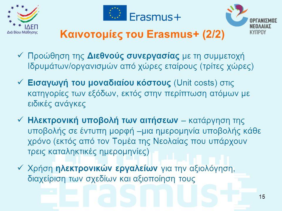 Καινοτομίες του Erasmus+ (2/2) Προώθηση της Διεθνούς συνεργασίας με τη συμμετοχή Ιδρυμάτων/οργανισμών από χώρες εταίρους (τρίτες χώρες) Εισαγωγή του μ