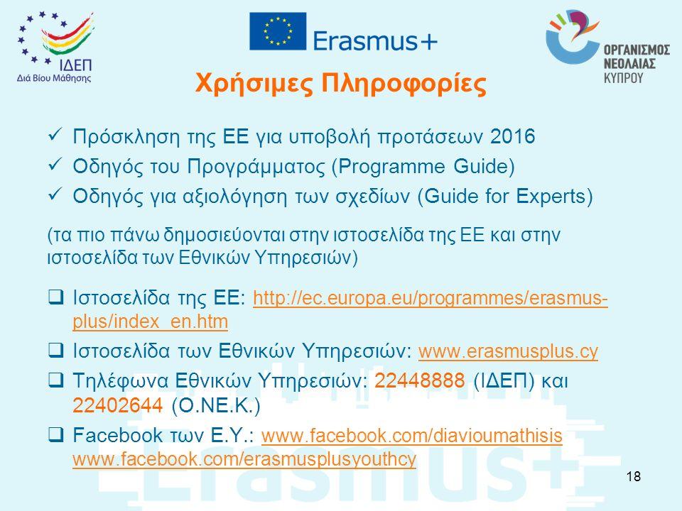 Χρήσιμες Πληροφορίες Πρόσκληση της ΕΕ για υποβολή προτάσεων 2016 Οδηγός του Προγράμματος (Programme Guide) Οδηγός για αξιολόγηση των σχεδίων (Guide fo
