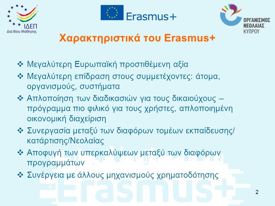 Χαρακτηριστικά του Erasmus+  Μεγαλύτερη Ευρωπαϊκή προστιθέμενη αξία  Μεγαλύτερη επίδραση στους συμμετέχοντες: άτομα, οργανισμούς, συστήματα  Απλοπο
