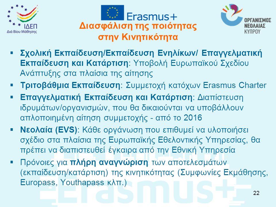 Διασφάλιση της ποιότητας στην Κινητικότητα  Σχολική Εκπαίδευση/Εκπαίδευση Ενηλίκων/ Επαγγελματική Εκπαίδευση και Κατάρτιση: Υποβολή Ευρωπαϊκού Σχεδίο