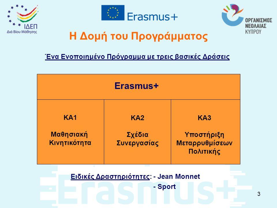 Η Δομή του Προγράμματος 3 Ένα Ενοποιημένο Πρόγραμμα με τρεις βασικές Δράσεις Ειδικές Δραστηριότητες: - Jean Monnet - Sport KA1 Μαθησιακή Κινητικότητα