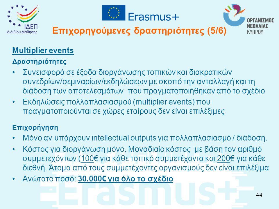 Επιχορηγούμενες δραστηριότητες (5/6) Multiplier events Δραστηριότητες Συνεισφορά σε έξοδα διοργάνωσης τοπικών και διακρατικών συνεδρίων/σεμιναρίων/εκδ