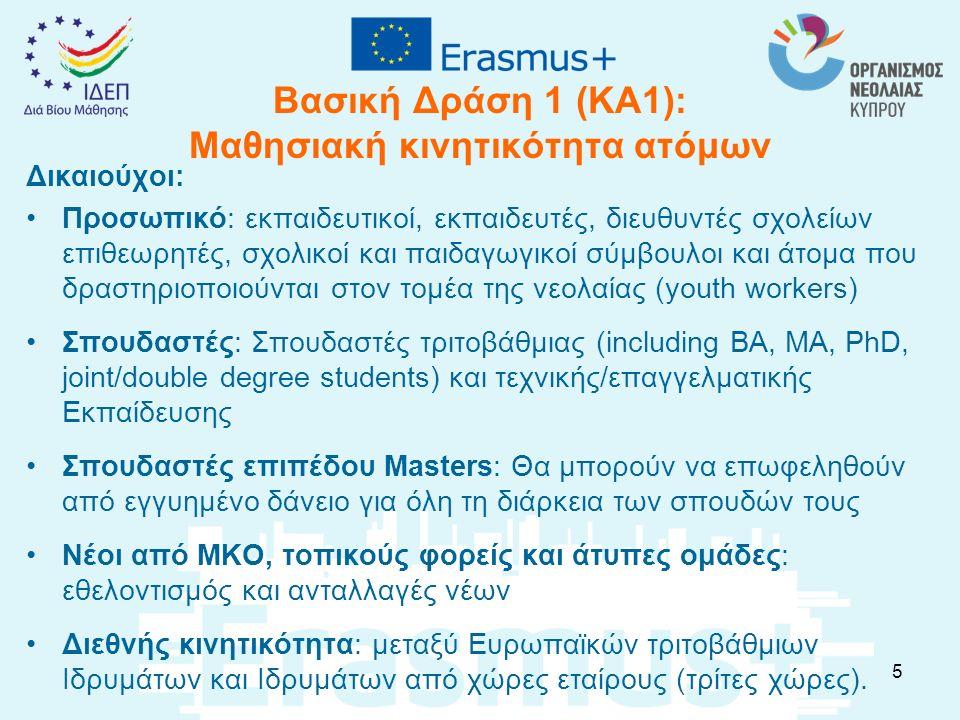Βασική Δράση 2 (KA2): Συνεργασία για Καινοτομία και Καλές Πρακτικές Επιχορηγούμενες δραστηριότητες :  Στρατηγικές Συμπράξεις μεταξύ Ιδρυμάτων εκπαίδευσης/ κατάρτισης ή μεταξύ οργανώσεων νεολαίας και/ή άλλων σχετικών φορέων  Μεγάλης κλίμακας συνεργασίες μεταξύ Ιδρυμάτων τριτοβάθμιας/ επαγγελματικής εκπαίδευσης και εταιρειών: 'Knowledge Alliances' (HE) και 'Sector Skills Alliances' (VET)  IT support platforms, όπως, eTwinning, EPALE, EYP  Διεθνής Διάσταση: Συνεργασία με τρίτες χώρες, με έμφαση στις γειτονικές χώρες, για διεθνοποίηση, εκσυγχρονισμό των ιδρυμάτων/ οργανισμών και συστημάτων τριτοβάθμιας εκπαίδευσης και νεολαίας 'Capacity Building Projects' 6