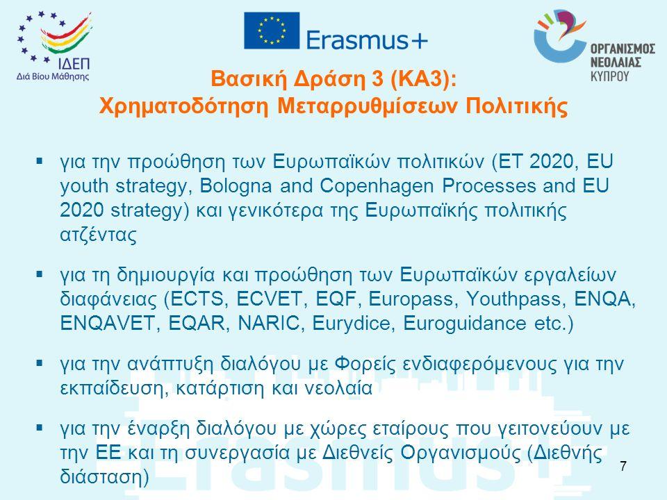 Βασική Δράση 3 (ΚΑ3): Χρηματοδότηση Μεταρρυθμίσεων Πολιτικής  για την προώθηση των Ευρωπαϊκών πολιτικών (ET 2020, EU youth strategy, Bologna and Cope