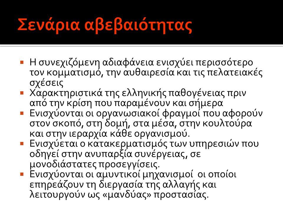  Η συνεχιζόµενη αδιαφάνεια ενισχύει περισσότερο τον κοµµατισμό, την αυθαιρεσία και τις πελατειακές σχέσεις  Χαρακτηριστικά της ελληνικής παθογένειας πριν από την κρίση που παραµένουν και σήµερα  Ενισχύονται οι οργανωσιακοί φραγµοί που αφορούν στον σκοπό, στη δοµή, στα µέσα, στην κουλτούρα και στην ιεραρχία κάθε οργανισµού.