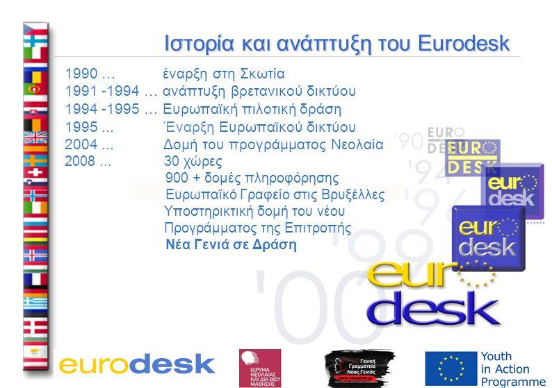 Ιστορία και ανάπτυξη του Eurodesk 1990 … έναρξη στη Σκωτία 1991 -1994 … ανάπτυξη βρετανικού δικτύου 1994 -1995 … Ευρωπαϊκή πιλοτική δράση 1995...