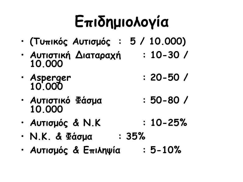 Επιδημιολογία (Τυπικός Αυτισμός : 5 / 10.000) Αυτιστική Διαταραχή: 10-30 / 10.000 Asperger: 20-50 / 10.000 Αυτιστικό Φάσμα: 50-80 / 10.000 Αυτισμός & Ν.Κ: 10-25% Ν.Κ.